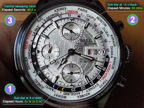 how to read differnt times in chronograph