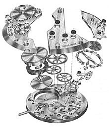 watch movement exploded view
