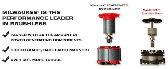 Milwaukee M12 Fuel brushless motor