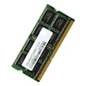 Upgrade MacBook Pro RAM